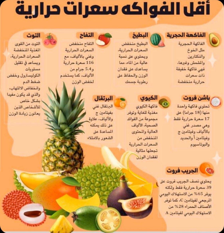 Pin By Sana Azhary On Healthy Life Experience Health And Nutrition Healthy Life Nutrition