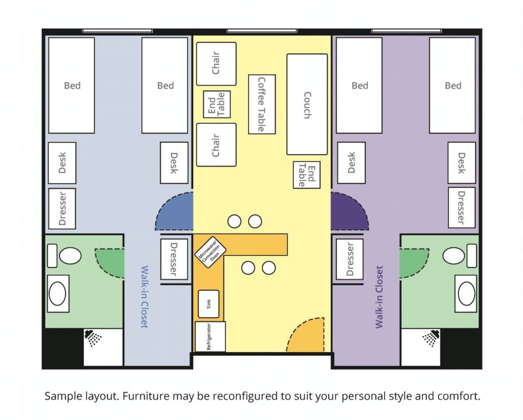 Design Your Own Room For Free Online Entering Current Dimensions And Openings Doors Windows