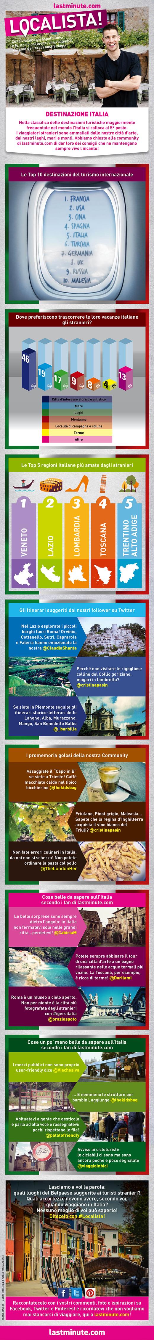 Nella classifica delle destinazioni turistiche maggiormente frequentate nel mondo l' #Italia si colloca al 5° posto. I #viaggiatori stranieri sono ammaliati dalle nostre città d' #arte, dai nostri #laghi, #mari e #monti. Abbiamo chiesto alla community di lastminute.com di dar loro dei #consigli che ne mantengano sempre vivo l'incanto! #Localista #viaggi #vacanze #travel #Italy #turismo #lastminute