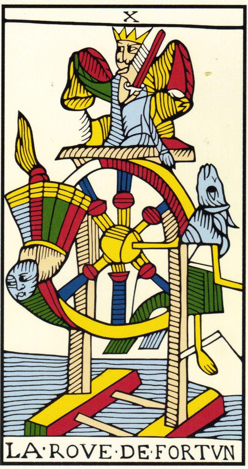 Tarot X The Wheel Of Fortune: X La Ruota Della Fortuna / La Roue De
