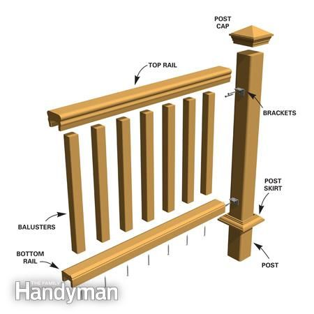 Best No Maintenance Deck Rails Wood Deck Railing Deck 400 x 300