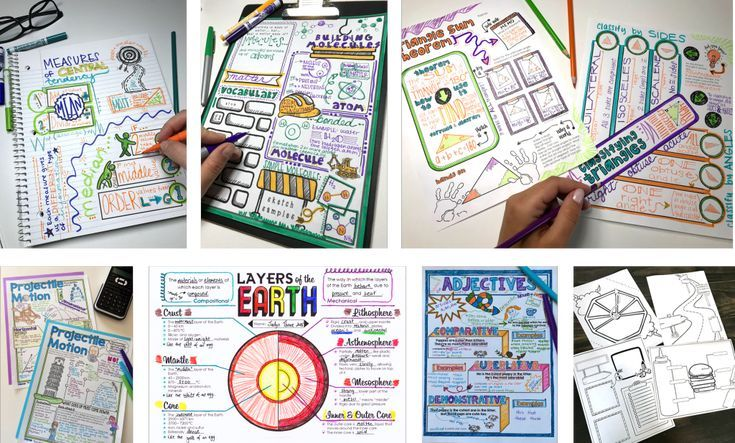 Do you have questions about using doodle notes in the