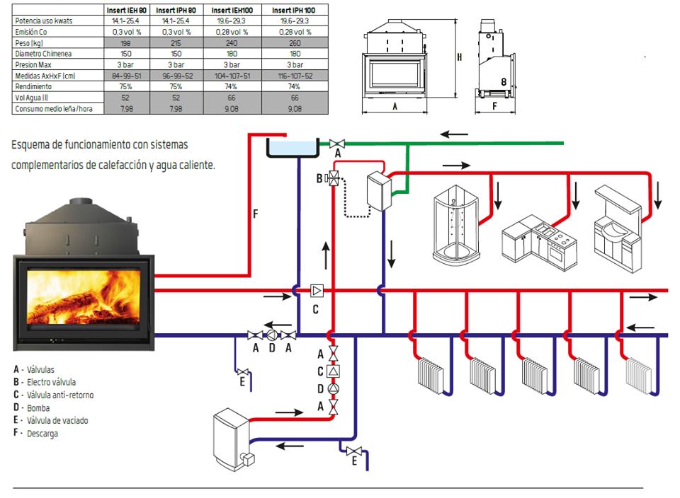 Resultado de imagen para conductos ventilacion estufas - Instalacion estufa lena ...