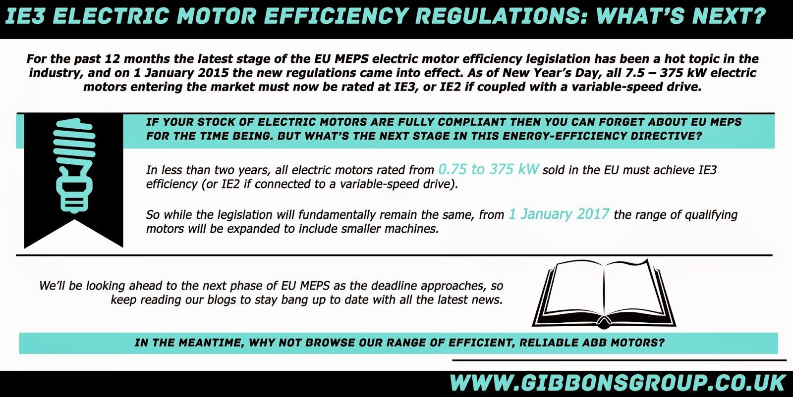 The deadline for the latest phase of the EU MEPS electric motor ...