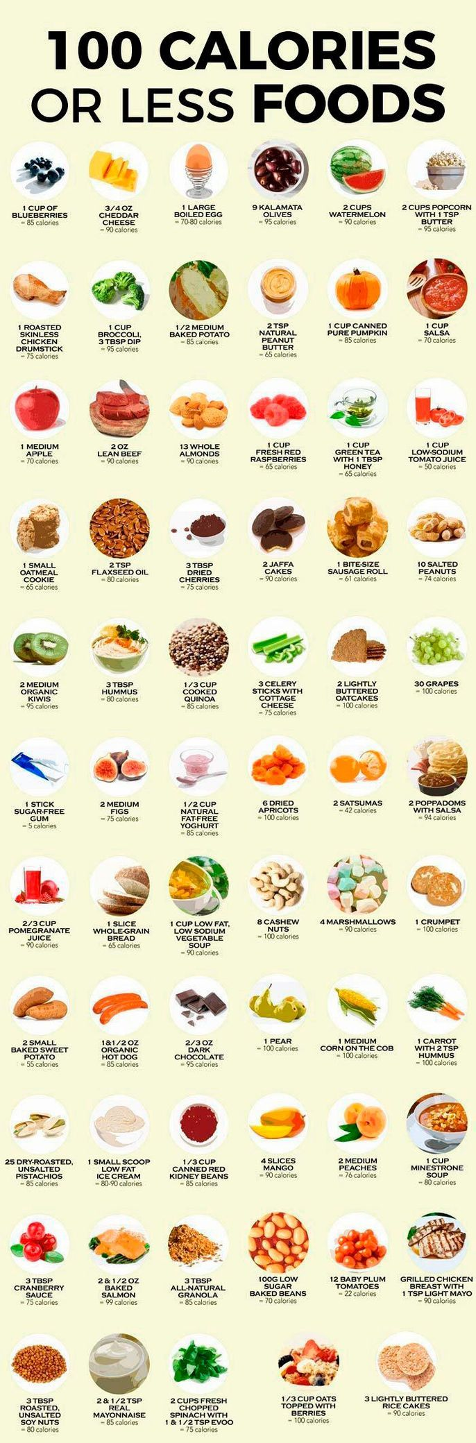 Calories Or Less Foods Chart  Health Board Food  Fitness