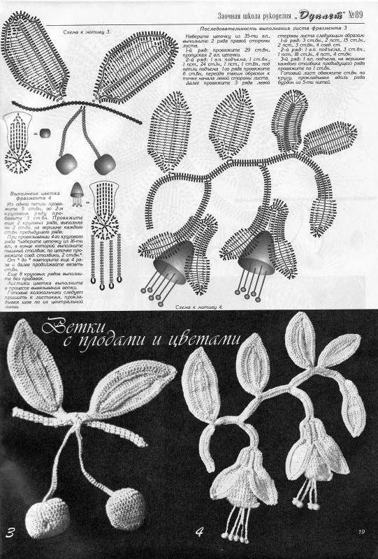 patrones-de-hojas-a-crochet-para-imprimir8.jpg | tejidos | Pinterest ...