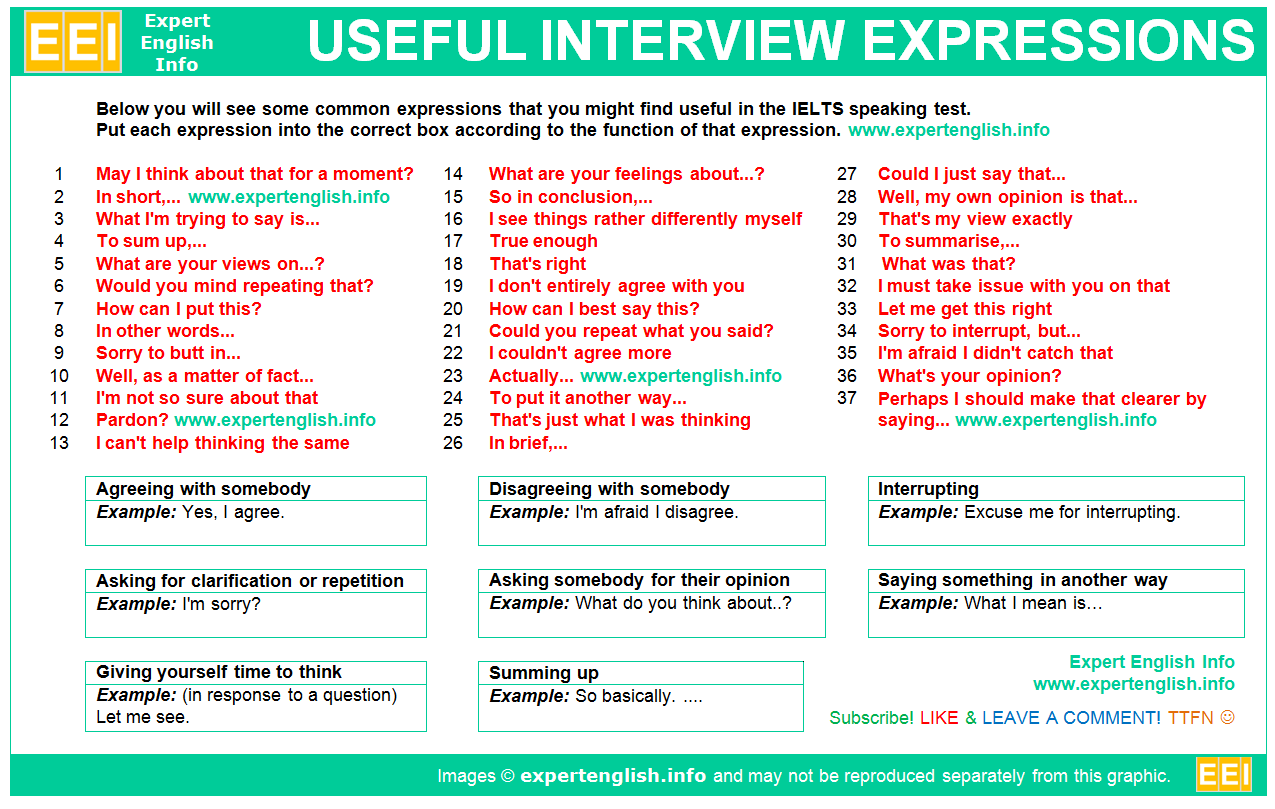 Useful Interview Expressions   Learn english, English phrases ...