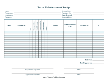 Receipt Of Accommodations Template