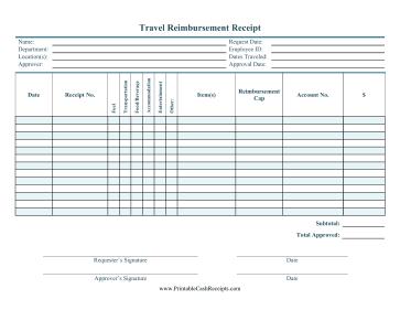 Travel Reimbursement Travel Business Travel Business Template