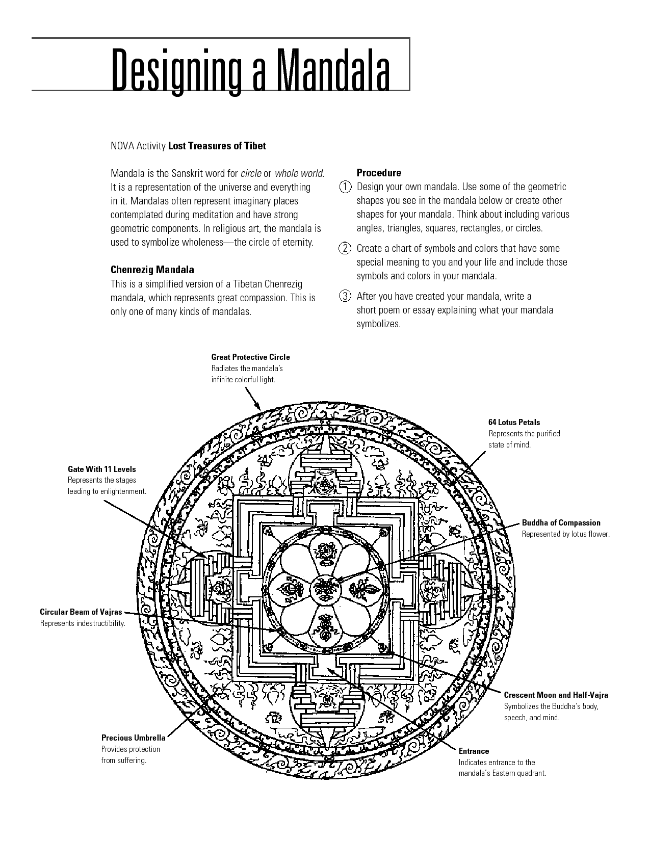 How Do Draw My Own Mandala