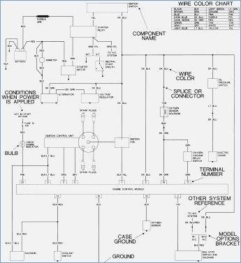 basic automobile wiring diagram mitsubishi eclipse stereo vehicle diagrams pdf 1t schwabenschamanen de pinterest rh in com