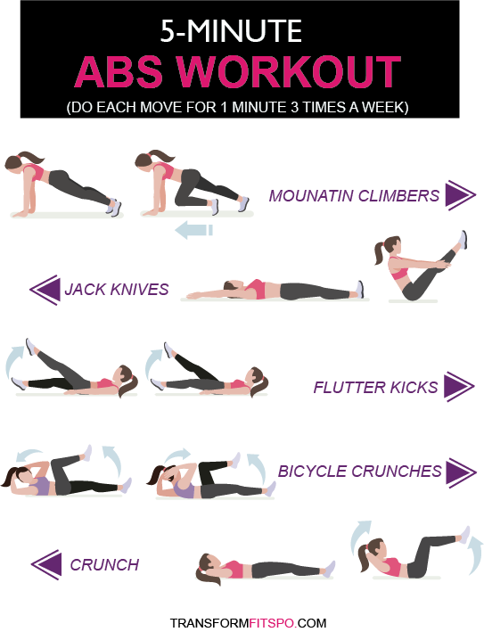 5 Minute Six Pack Abs Exercise At Home 5 Minute Abs Workout Flat Abs Workout Abs Workout For Women