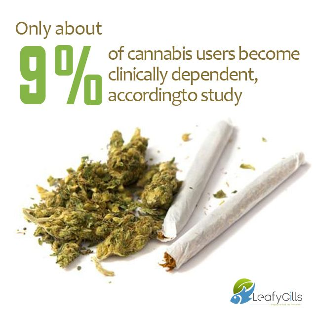 Only about 9% of #Cannabis became clinically dependent, according to study.  #Leafygills #Gardening #Aquaponics #GrowCoaching #Consulting #Indoor #Outdoor