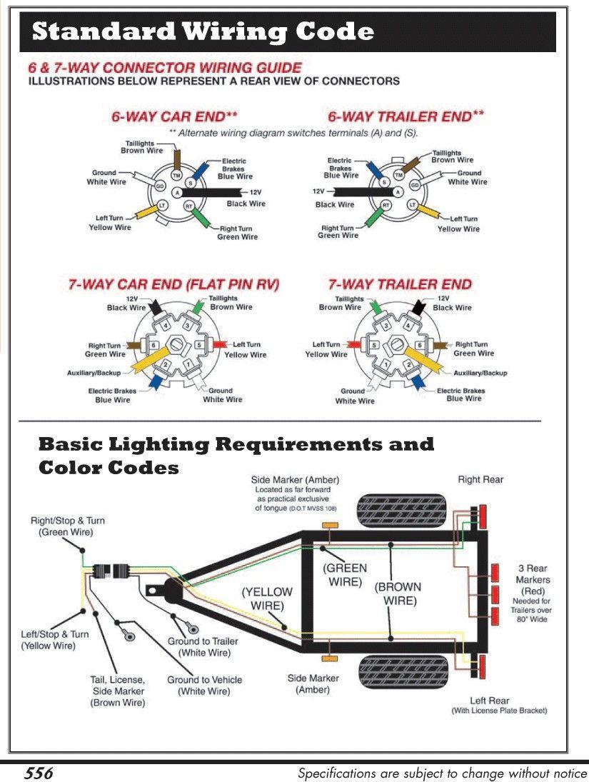 5 Wire Trailer Wiring : trailer, wiring, Trailer, Wiring, Diagram, Diagram,, Light, Wiring,