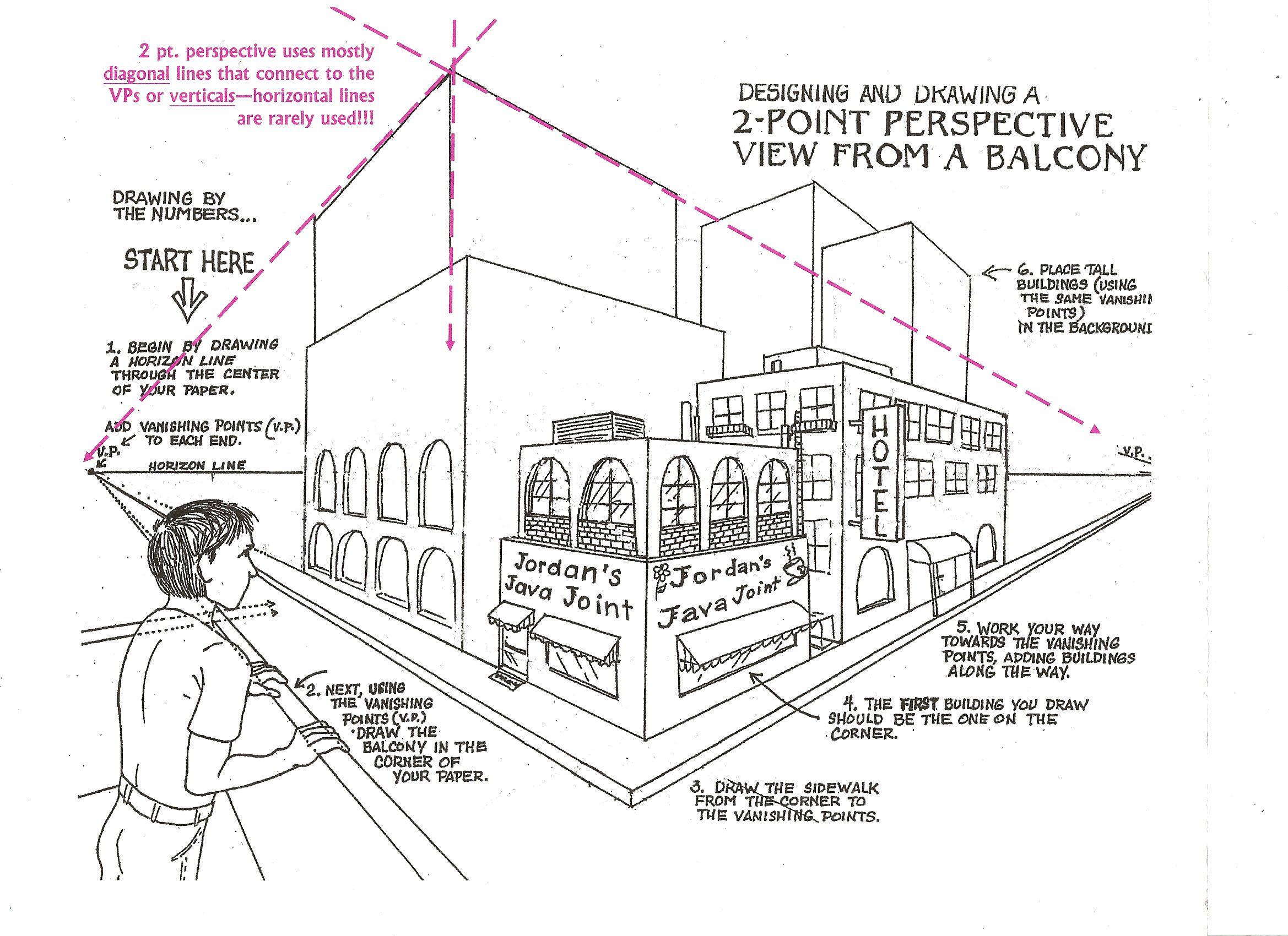 worksheet Perspective Worksheets pin by darla draws on space pinterest perspective 2pt perspective