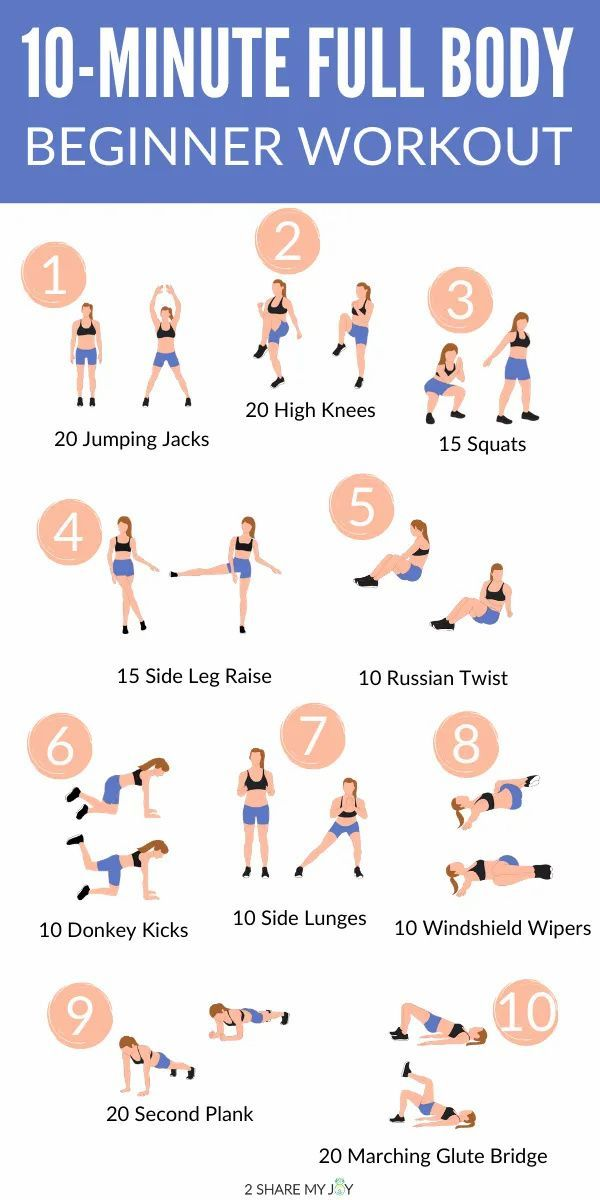 10 Minute Workout For Beginners (Easy At Home) 10-