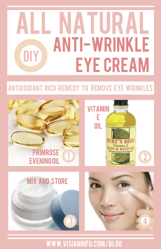 homemade eye cream, anti wrinkle