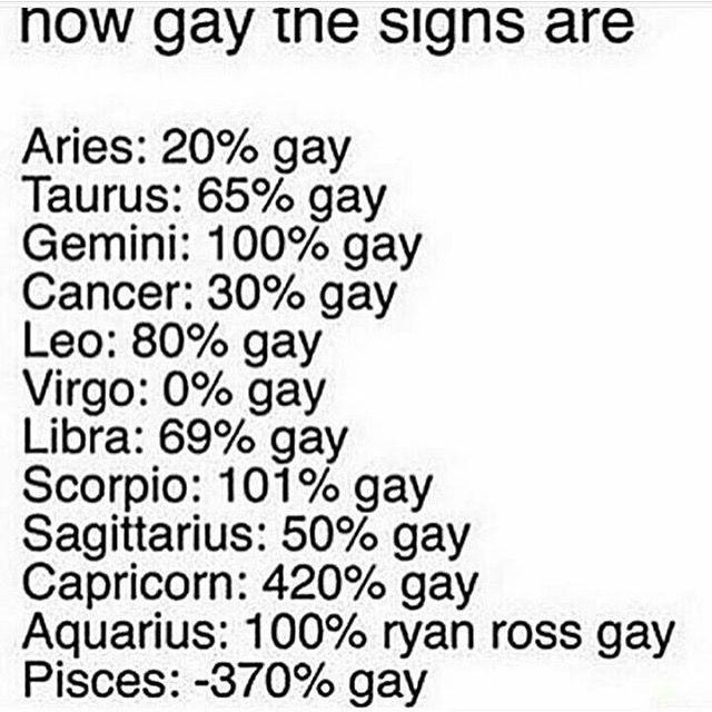 Aquarius and sagittarius compatibility gay
