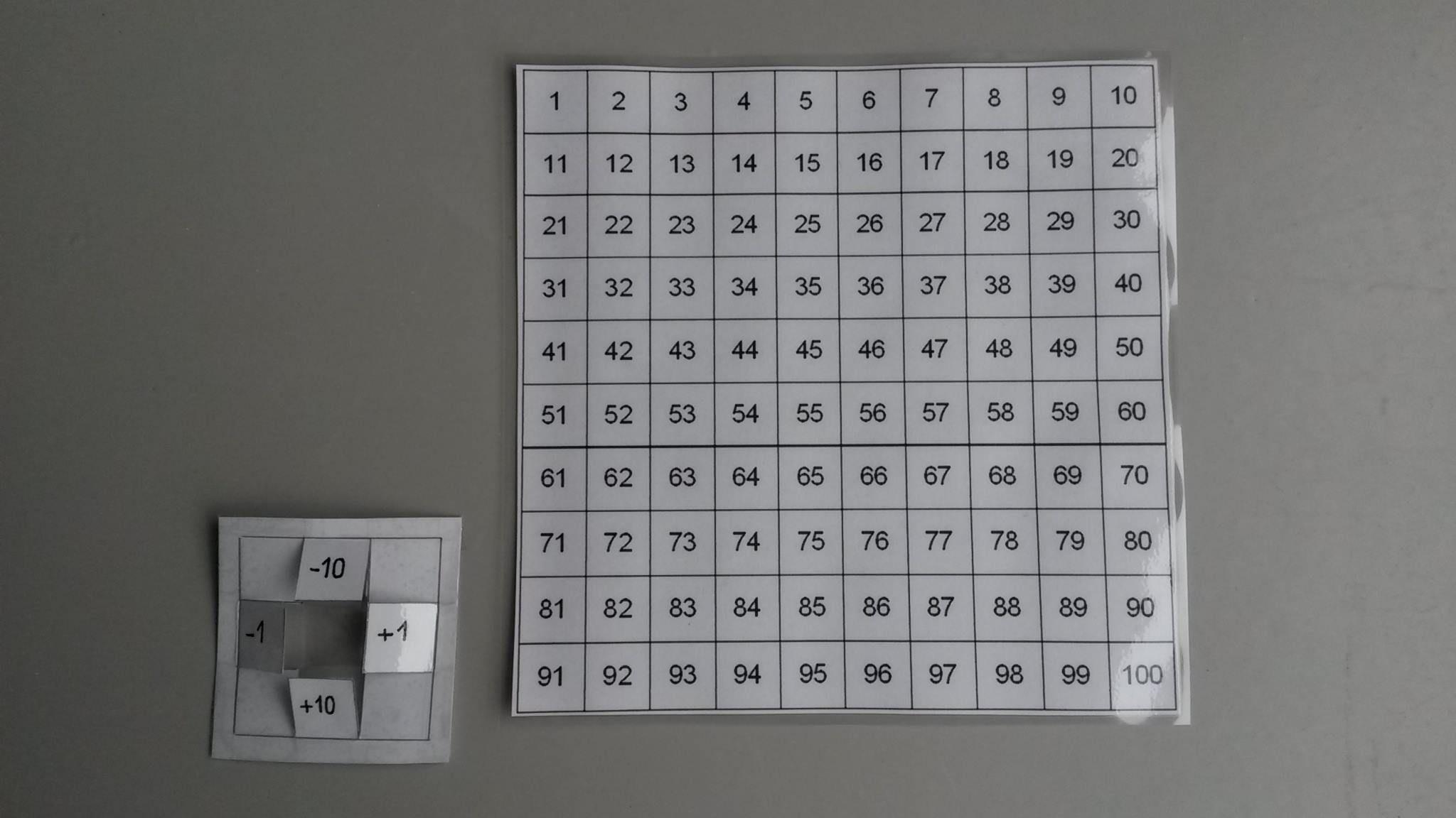 Entraînement au calcul avec un cache à poser sur la grille et vérification immédiate ( + 1 ; - 1 ; + 10 ; - 10)
