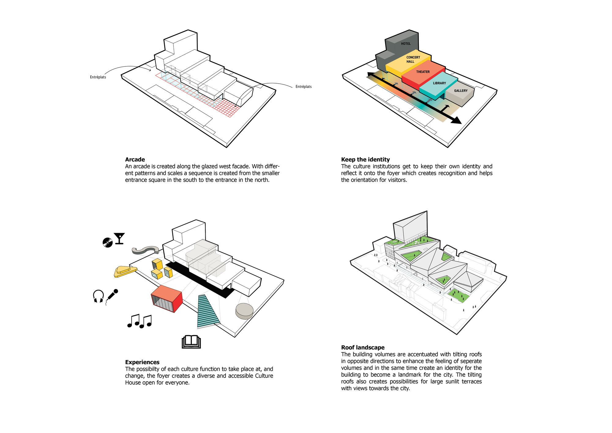 Gallery Of Team Of Young Architects Propose House Of