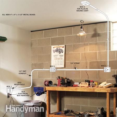 How to install surface mounted wiring and conduit the family handyman lighting workshop