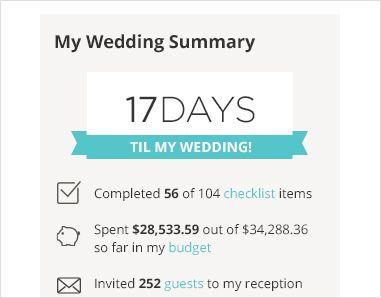 Online Wedding Planner Wedding Assistant WeddingWirecom