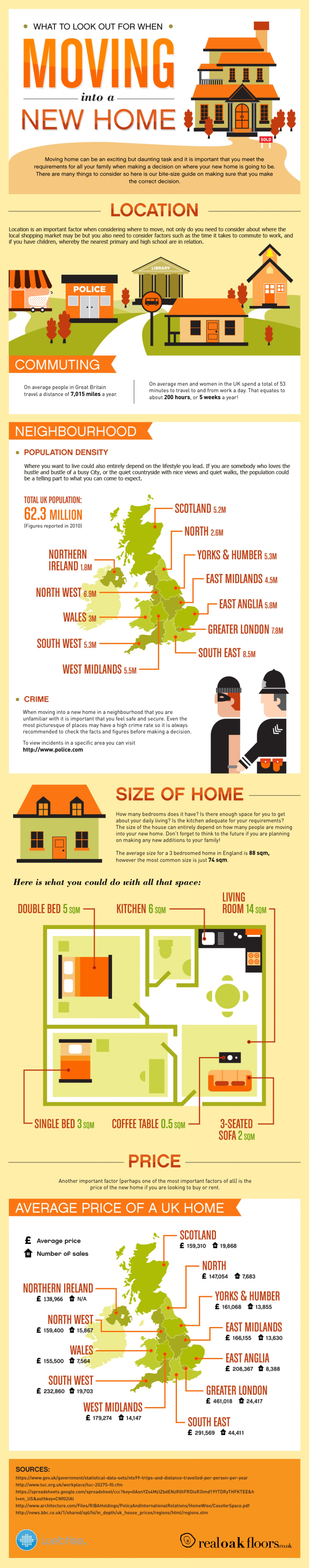 What To Look Out For When Moving Into A New Home