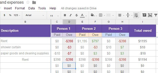 10 Money Management Tools Inside Google Drive You Should Use Today - property expenses spreadsheet