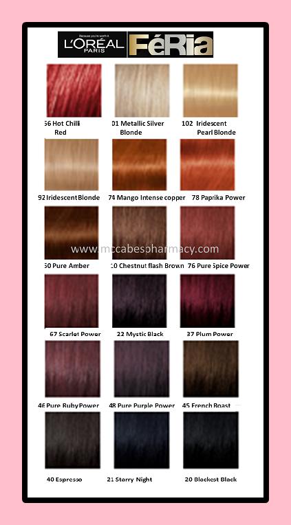 Loreal Haarfarbe Highlights Ideen im Jahr 2018 ...