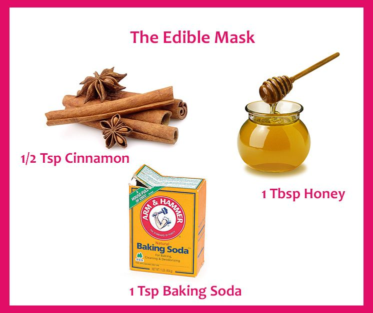 The Edible Mask - Mix all ingredients together in a bowl. It will be thick. After washing face, apply mask to face. Leave on for 10-15 minutes (careful, if too much is put onto face, it may drip!) Remember to lotion up after the face is washed off with water so you can remain moisturized.  #floridaacademy #facemaskfriday