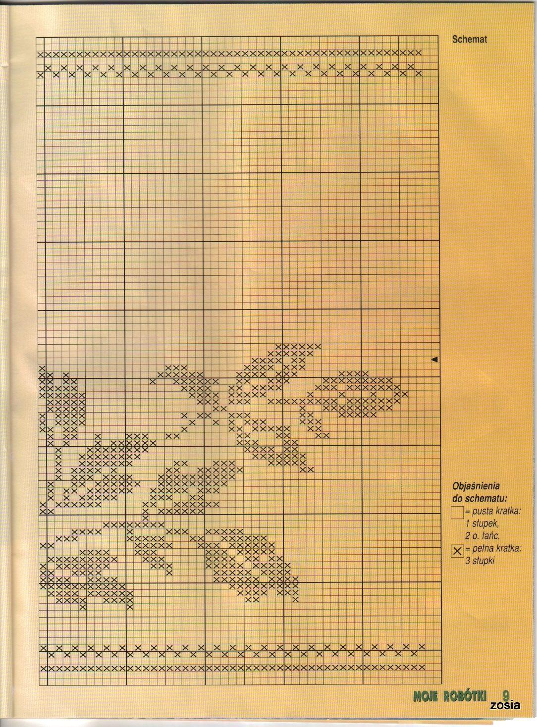 Nice Häkeln X Stichmuster Composition - Decke Stricken Muster ...