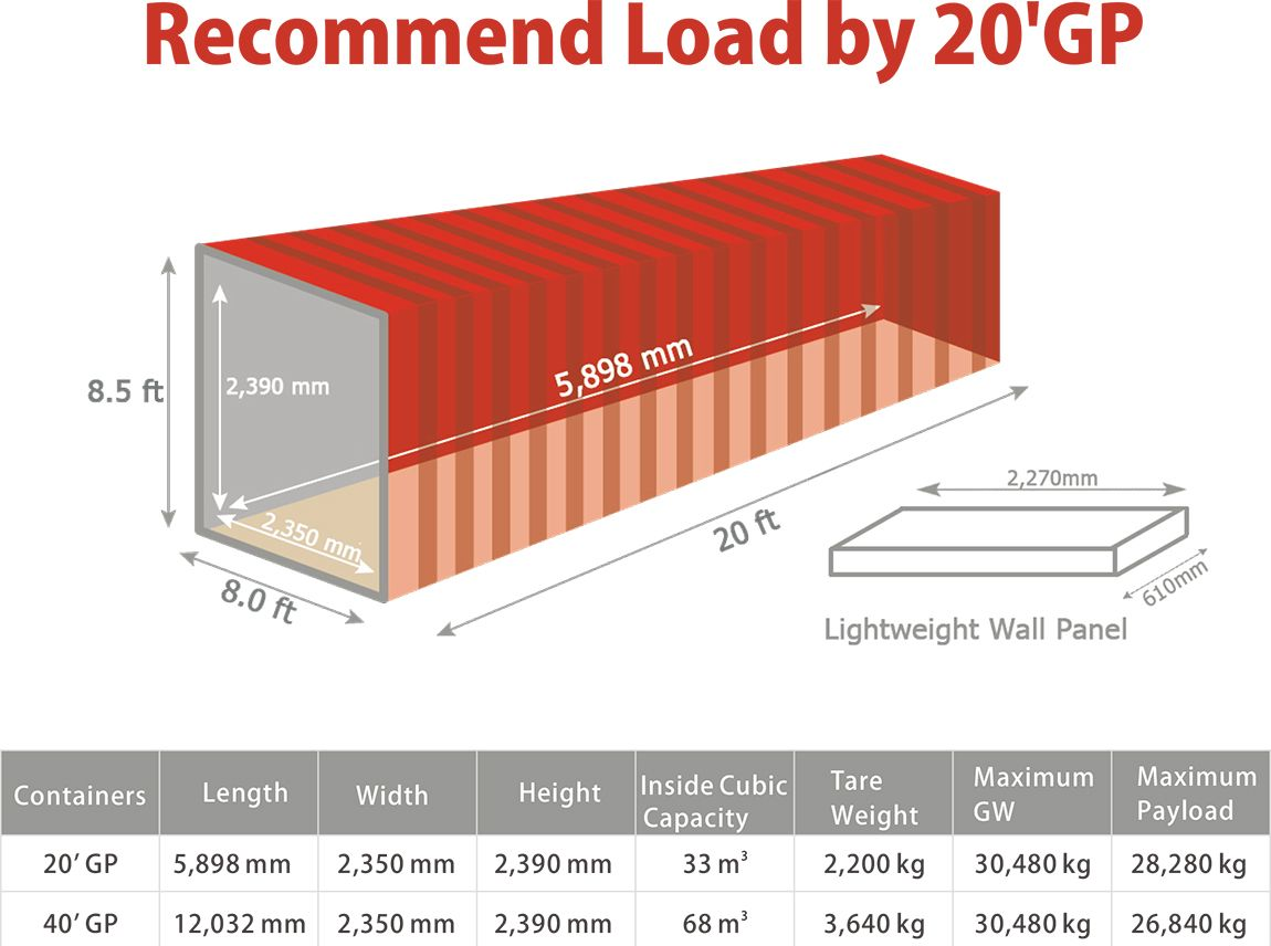 Styrofoam Beads Precast Concrete Panel Loading By 20gp Concrete Panel Precast Concrete Concrete