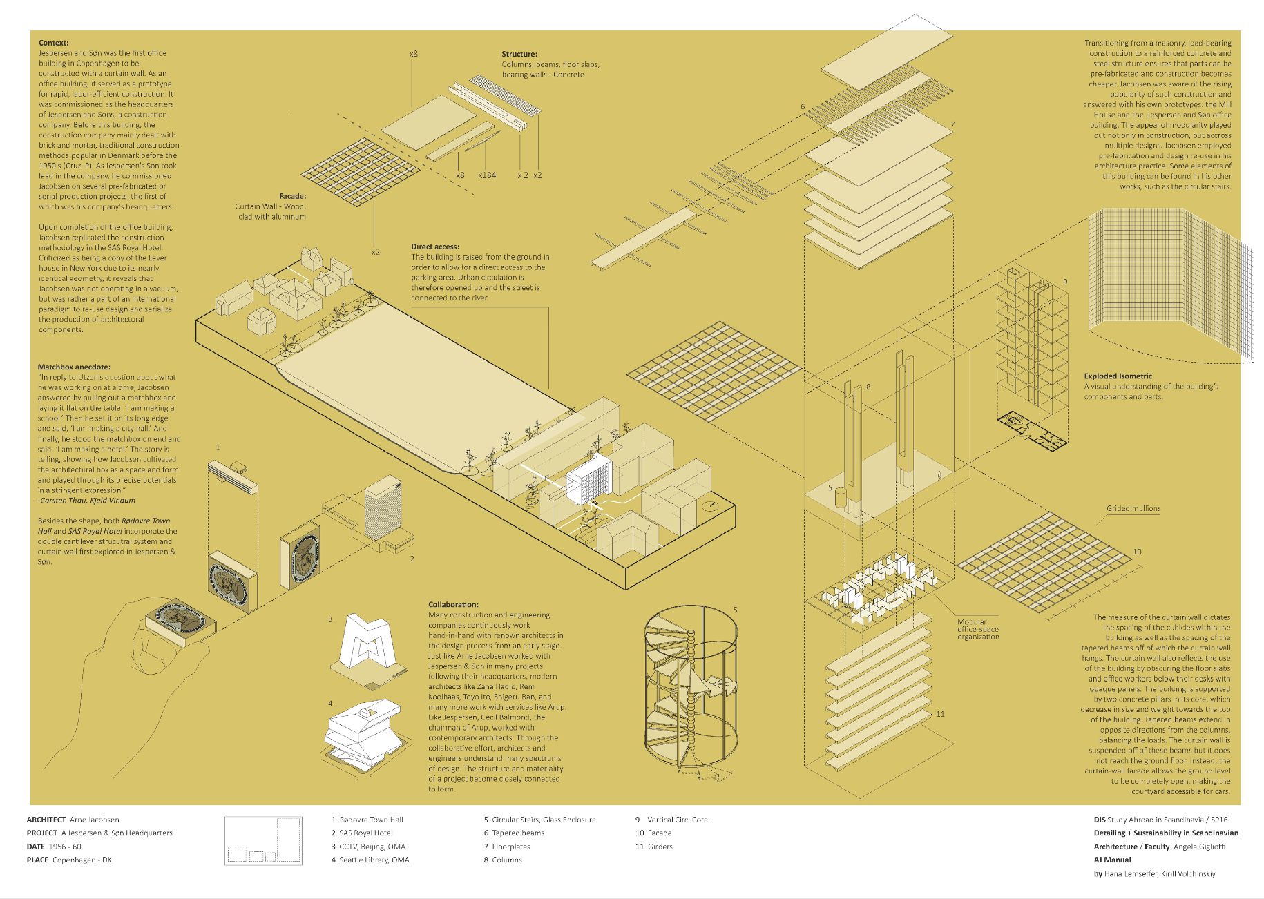 The Aj Manual Dis Copenhagen Project The Aj Manual Is The Outcome Of The Elective Course Scandinavian Architecture Architecture Graphics Architecture Drawing