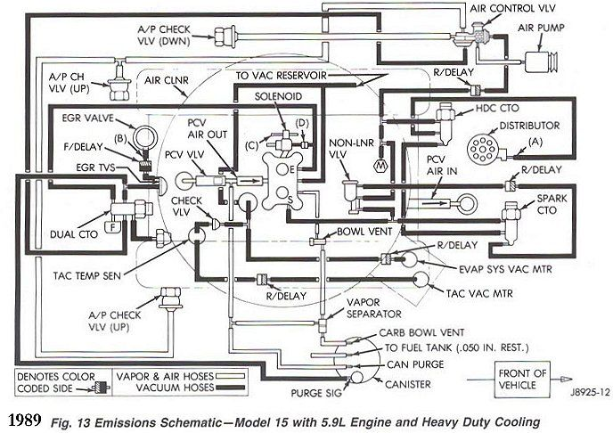 1986 jeep grand wagoneer engine diagram
