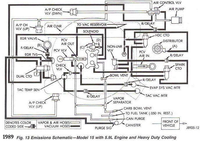 1984 jeep grand wagoneer wiring diagram