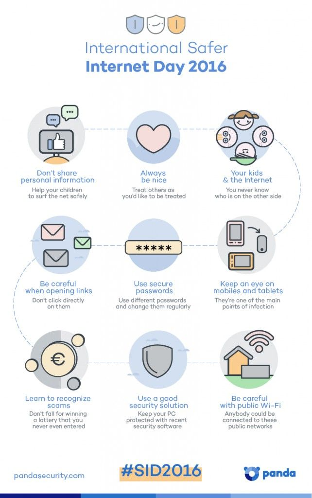 International Safer Day 2016 Infographic Panda Security Scuola
