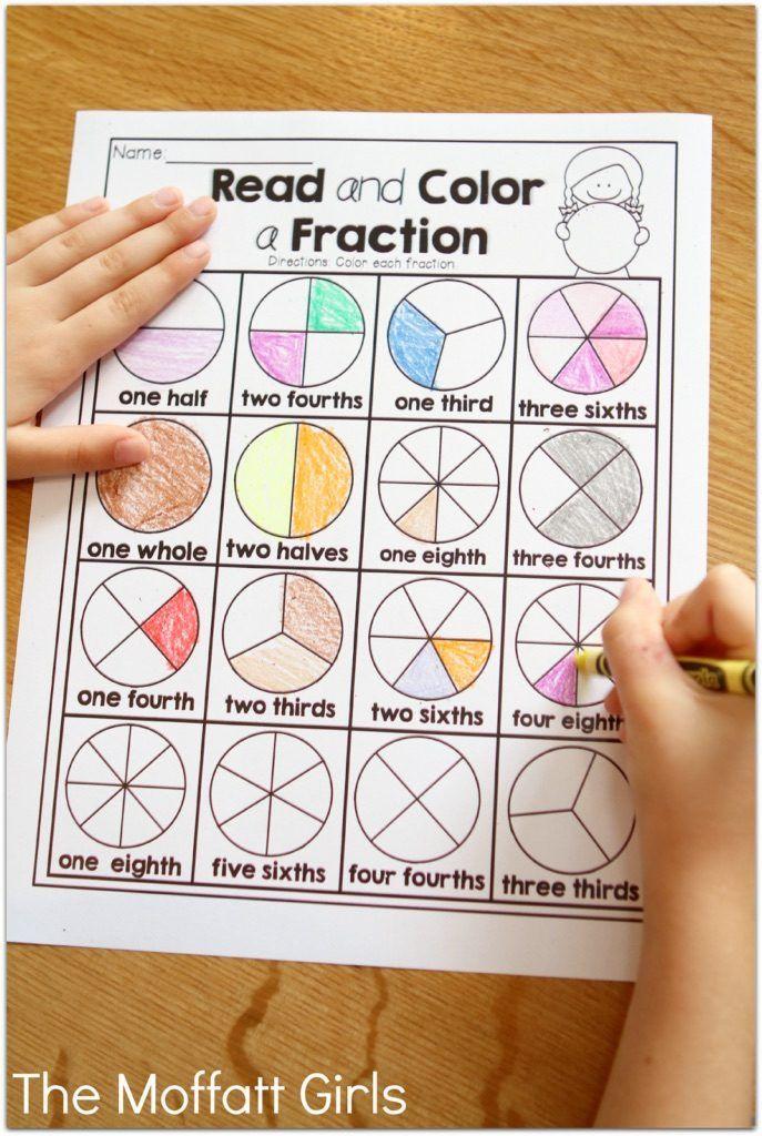 Teaching Simple Fractions Pinterest Activities Maths And Homeschool