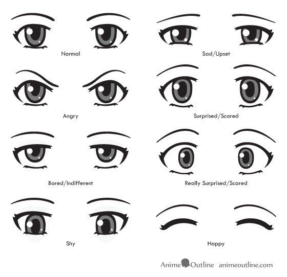How To Draw Anime Eyes And Eye Expressions How To Draw Anime Eyes Eye Expressions Anime Eyes