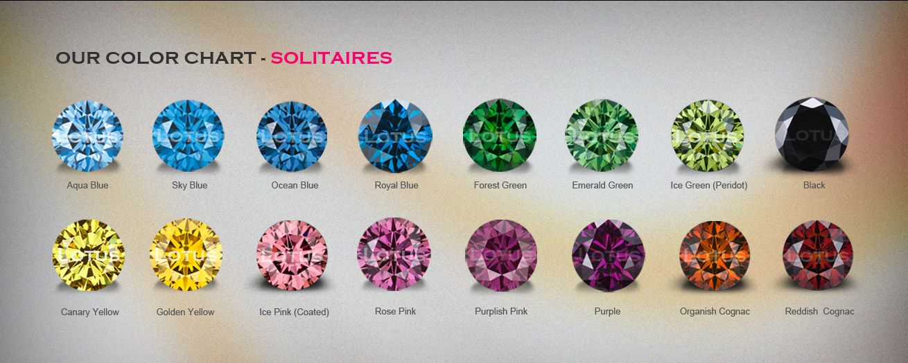 diamond ct fancy mardon vivid irradiated color blog diamonds custom yellow appraising jewelers
