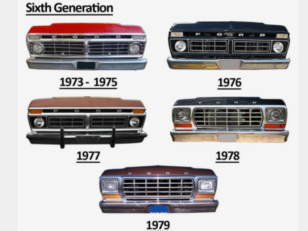 These Are The Different Grilles On The Dent Side Fords Many
