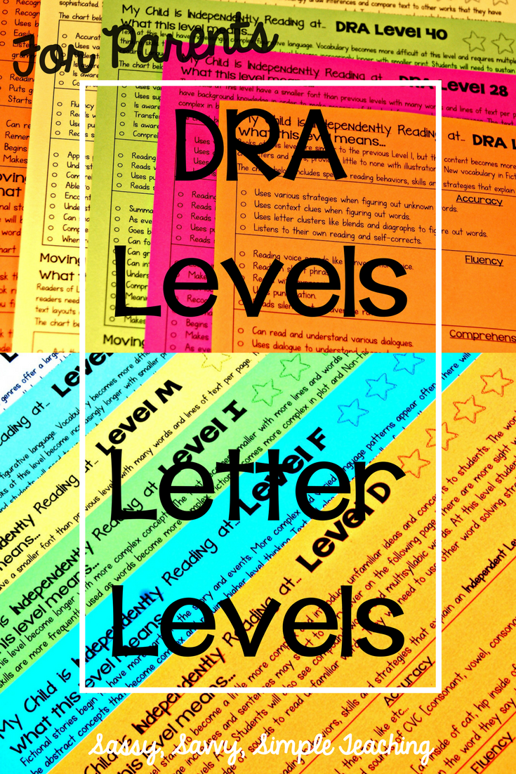 These parent reading level letters help to explain the another year of reading level assessments do you always conference with parents about their childs progress the reading level letters cover all dra nvjuhfo Gallery