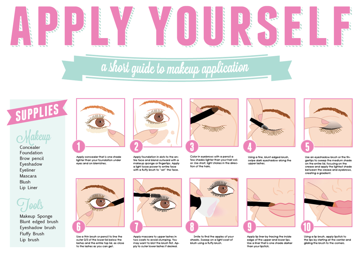Makeup tutorial a short guide to makeup application lifestyle take a look at this makeup tutorial infographic a short guide to makeup application courtney ellert created this to show the steps to makeup application baditri Image collections
