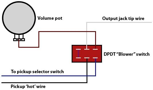 33575120c01241f5a2422fe7d3dc916f blower switch diagram guitar mod ideas pinterest guitars Selector Switch Ladder Diagram at mifinder.co