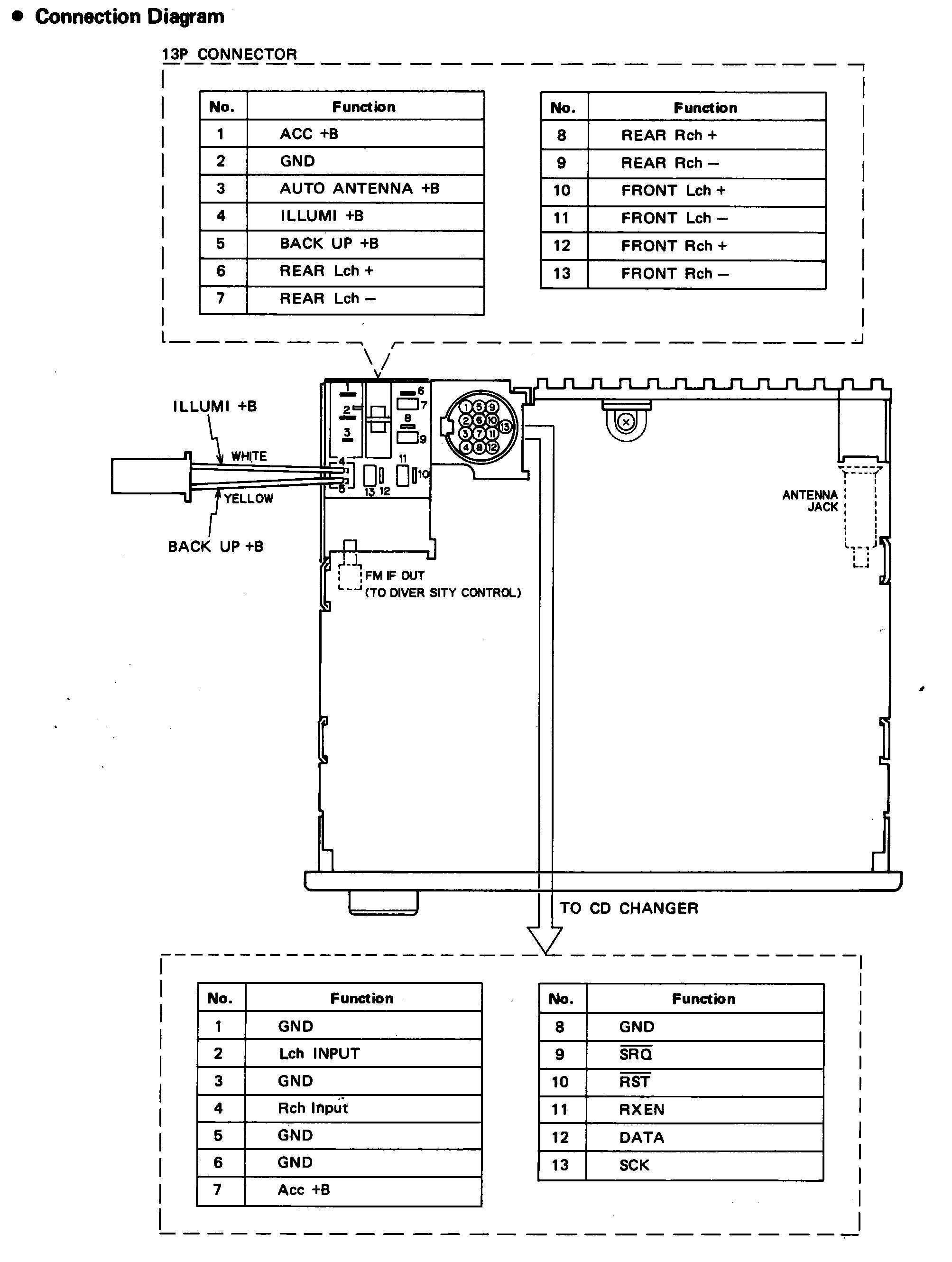 Wiring Diagram For Alpine Car Stereo
