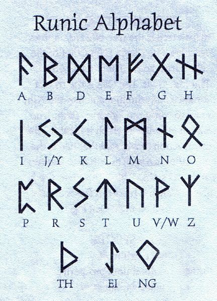 Image Result For Viking Symbols Of Strength Tats Pinterest