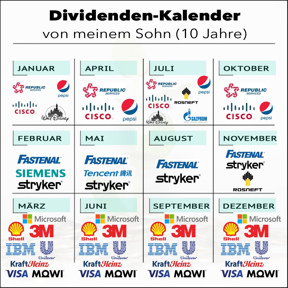aktien weltweit mit den höchsten dividenden