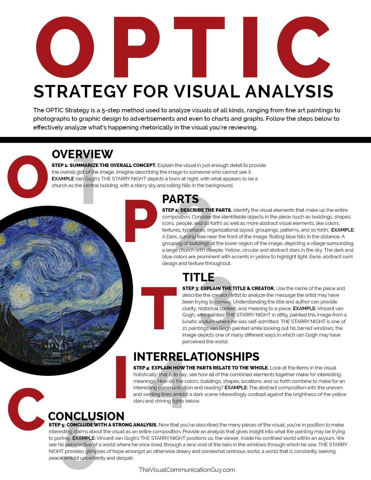 Optic Strategy For Visual Analysis Ap Language Composition