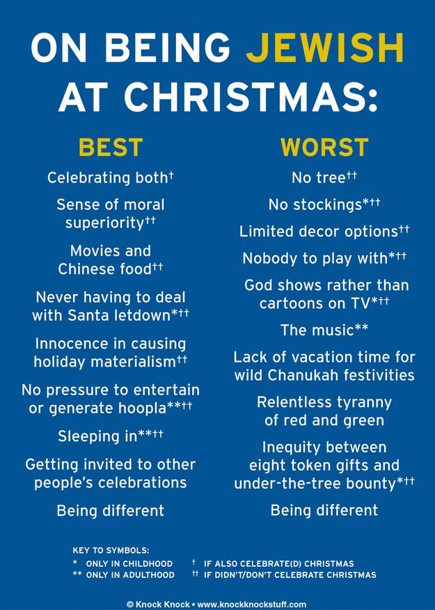 Being Jewish on Christmas | Jew-ish Things | Pinterest