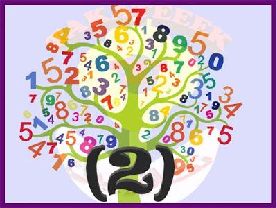 لغز العدد 6174 الذي حير علماء الرياضيات لمدة 70 عاما هل توجد أعداد أخرى لها نفس الغموض من هو كابريكار الذي اكتشف ذلك العدد اللغ Retail Logos Oddities Wonder