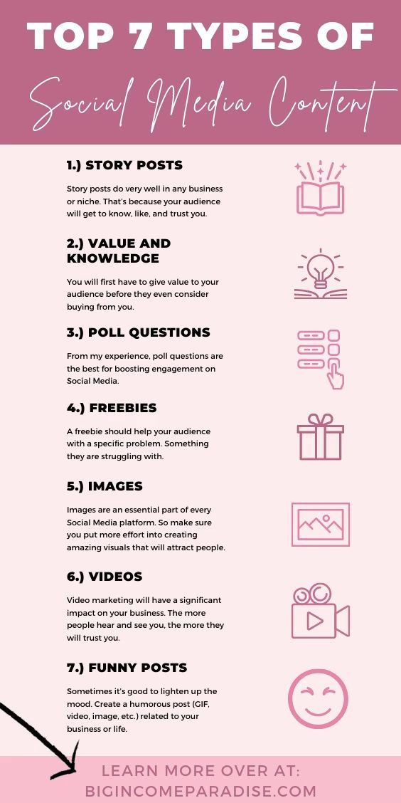 🚨Top 7 Types Of Social Media Content You Need In B